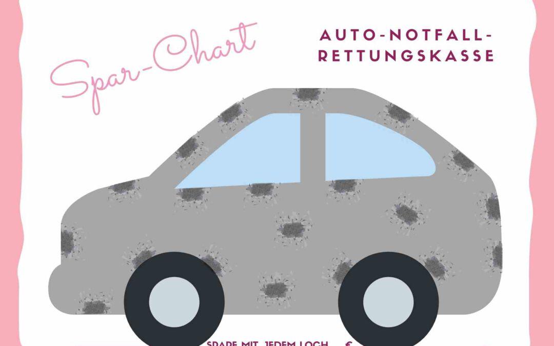 Auto-Reparatur-Rettungskasse